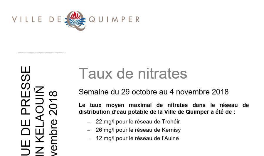 Taux de nitrates à Quimper du 29 octobre au 4 novembre