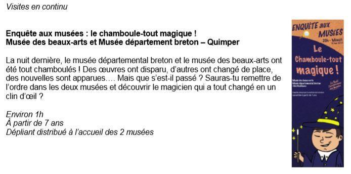 Nuit européenne des musées : le programme à Quimper