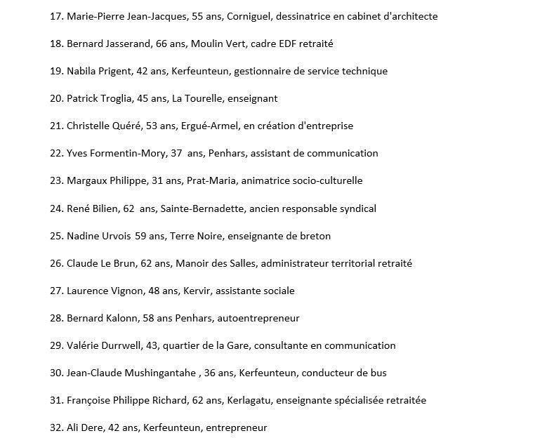 Municipales 2020 : présentation de la liste menée par Isabelle Assih à Quimper