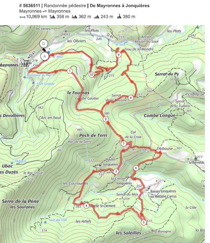 L'itinéraire emprunte la boucle du sentier sculpturel de Mayronnes.