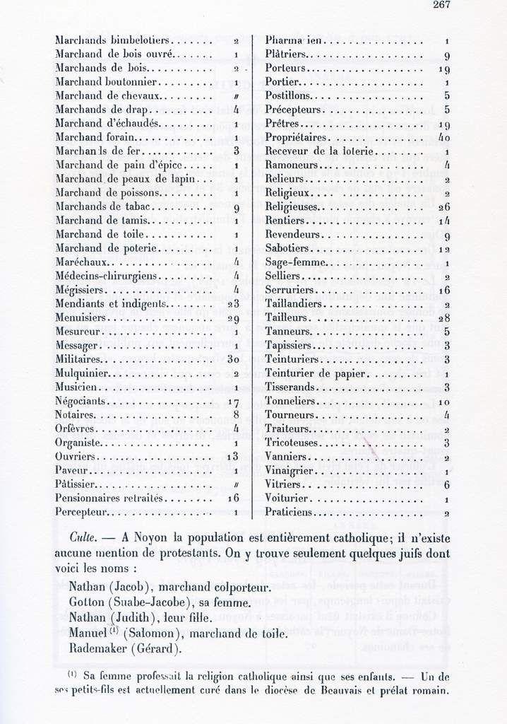 Album - la ville de Noyon ( Oise ), l'état de la population de 1789 à 1801