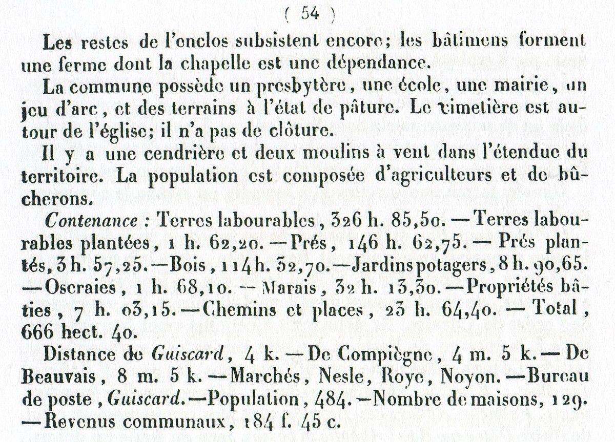Album - le village de Ognolles (Oise), son Histoire