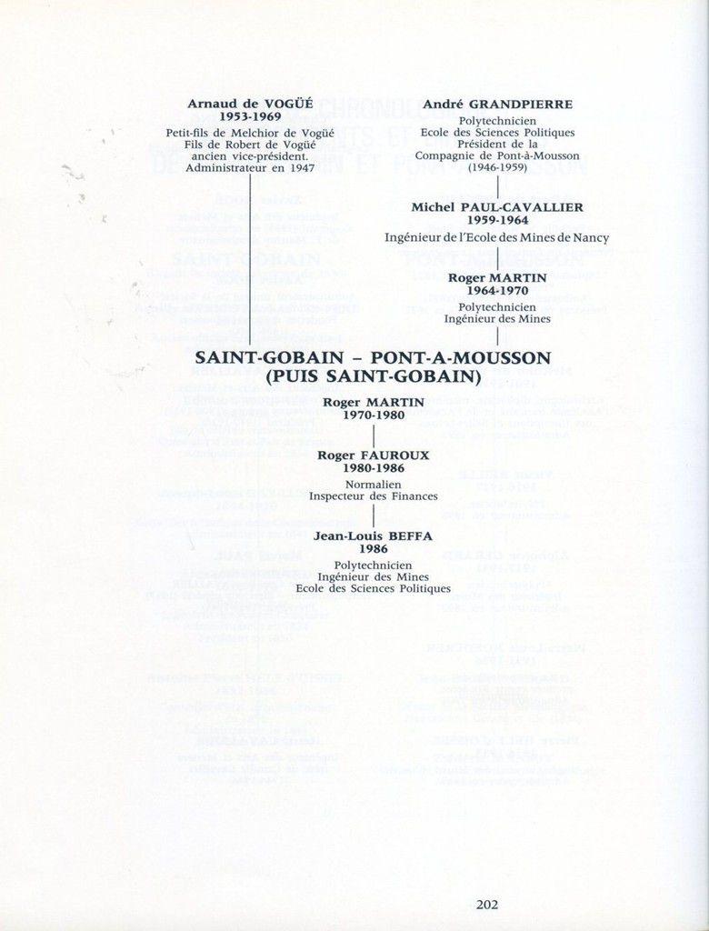 Album - groupe Saint-Gobain, du Soleil à la Terre, stratégies, identité, culture ( chapitre IX )