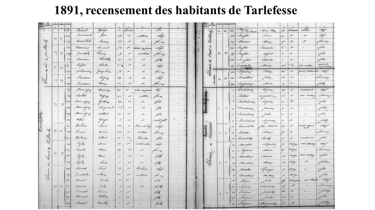 Album - le hameau de Tarlefesse, le recensement de ses habitants en 1911, 1901, 1896, 1891, 1886