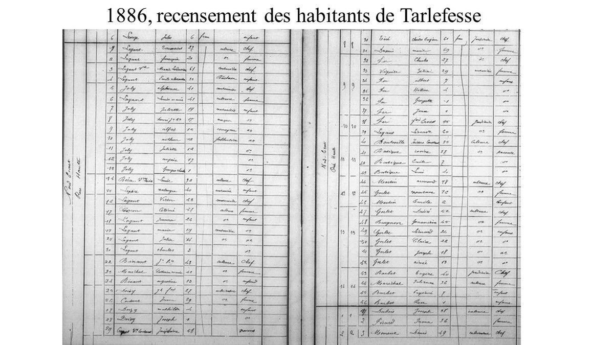Album - le hameau de Tarlefesse, le recensement des habitants 1861, 1866, 1872, 1876, 1881