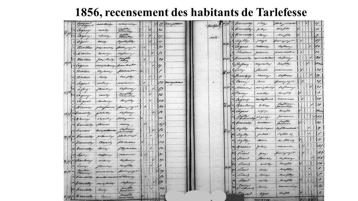 Album - le hameau de Tarlefesse le recensement des habitants en 1851, 1856, 1861,1866