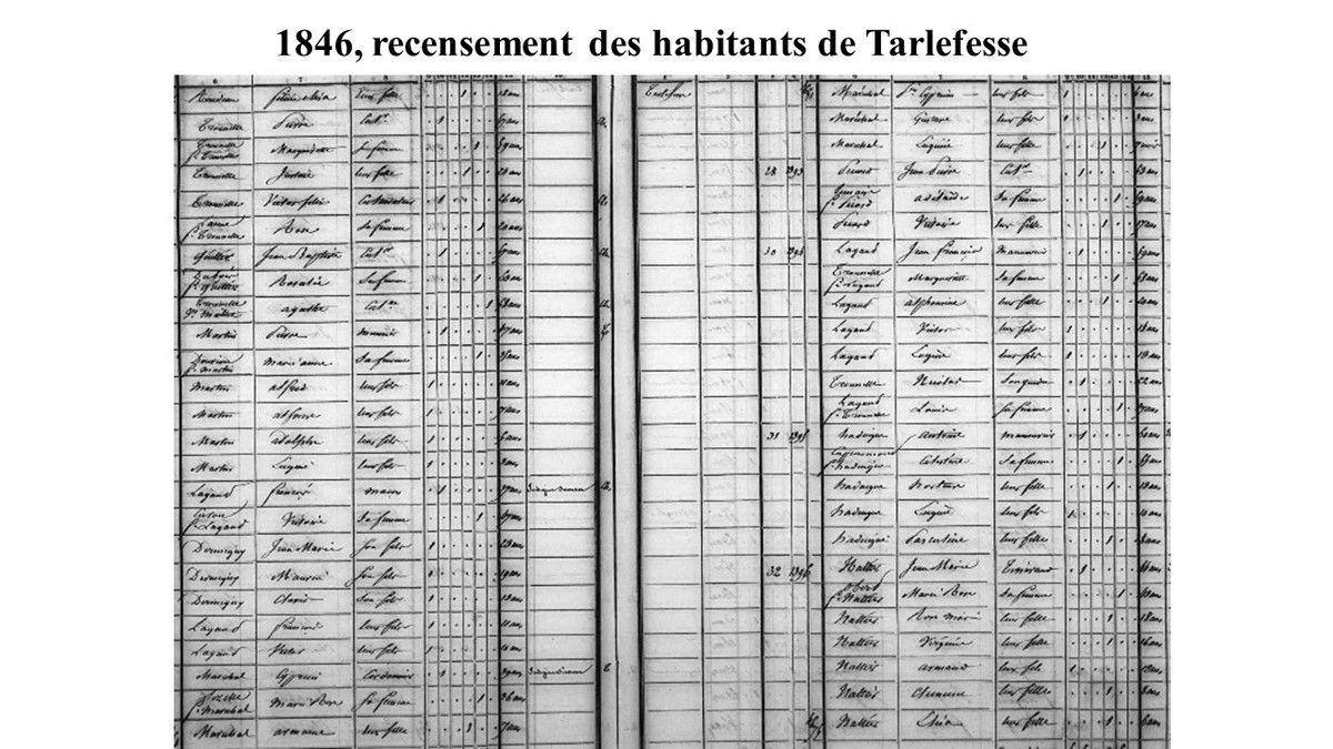 Album - le hameau de Tarlefesse le recensement des habitants en 1831, 1836, 1841, 1846
