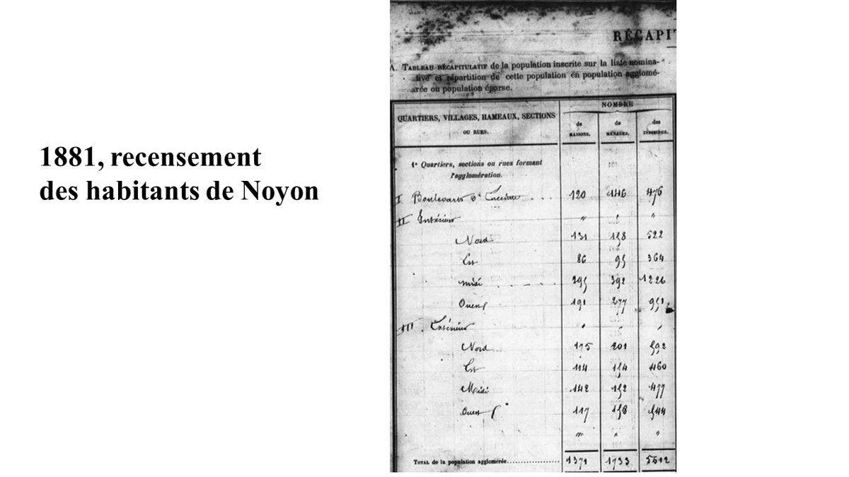 Album - la ville de Noyon ( Oise ), le recensement des habitants de 1820 à 1936