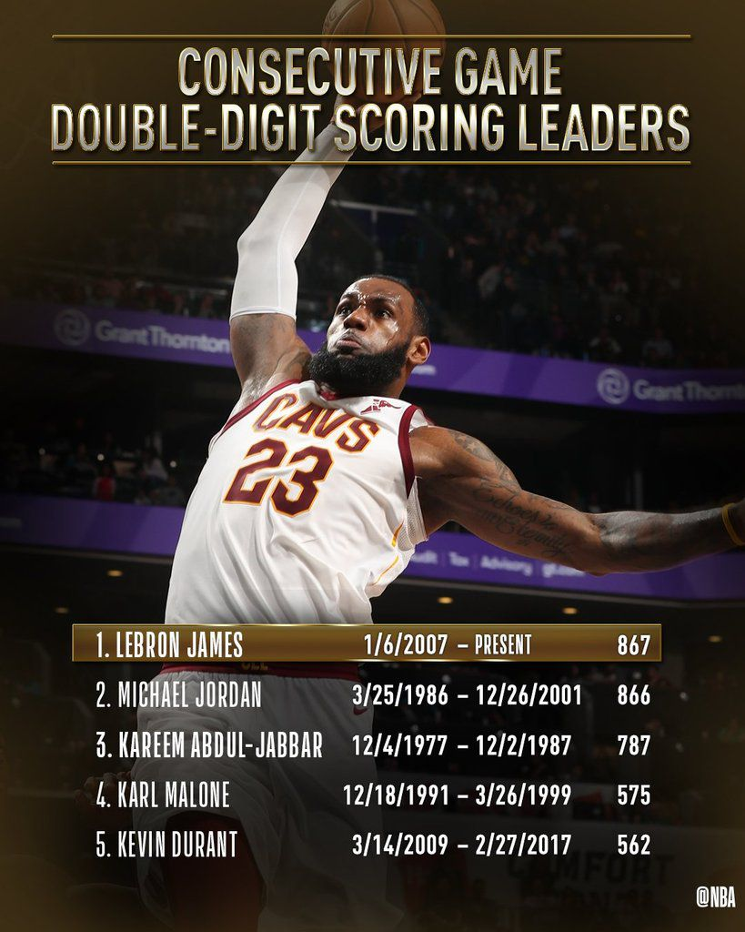 Un record de plus pour LeBron James