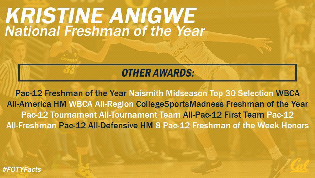NCAA : Kristine Anigwe porte encore Californie vers une 6ème victoire d'affilée