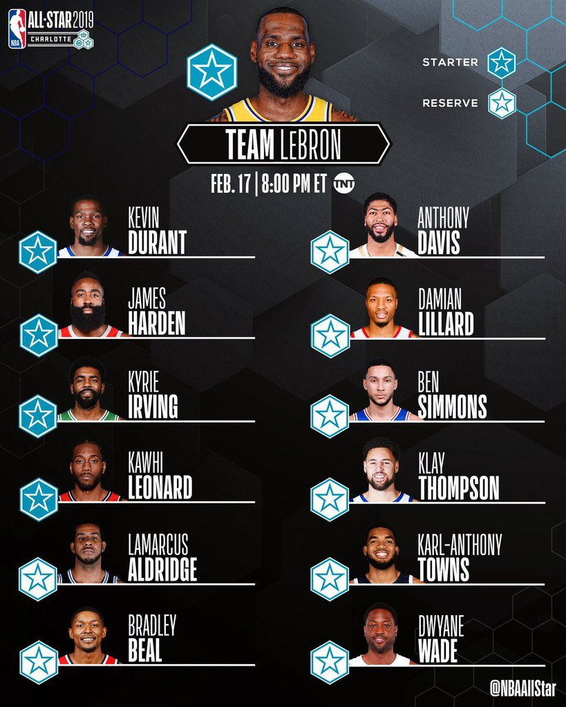 All-Star Game 2019 : Giannis Antetokounmpo avec Joel Embiid, Curry, George et Westbrook !