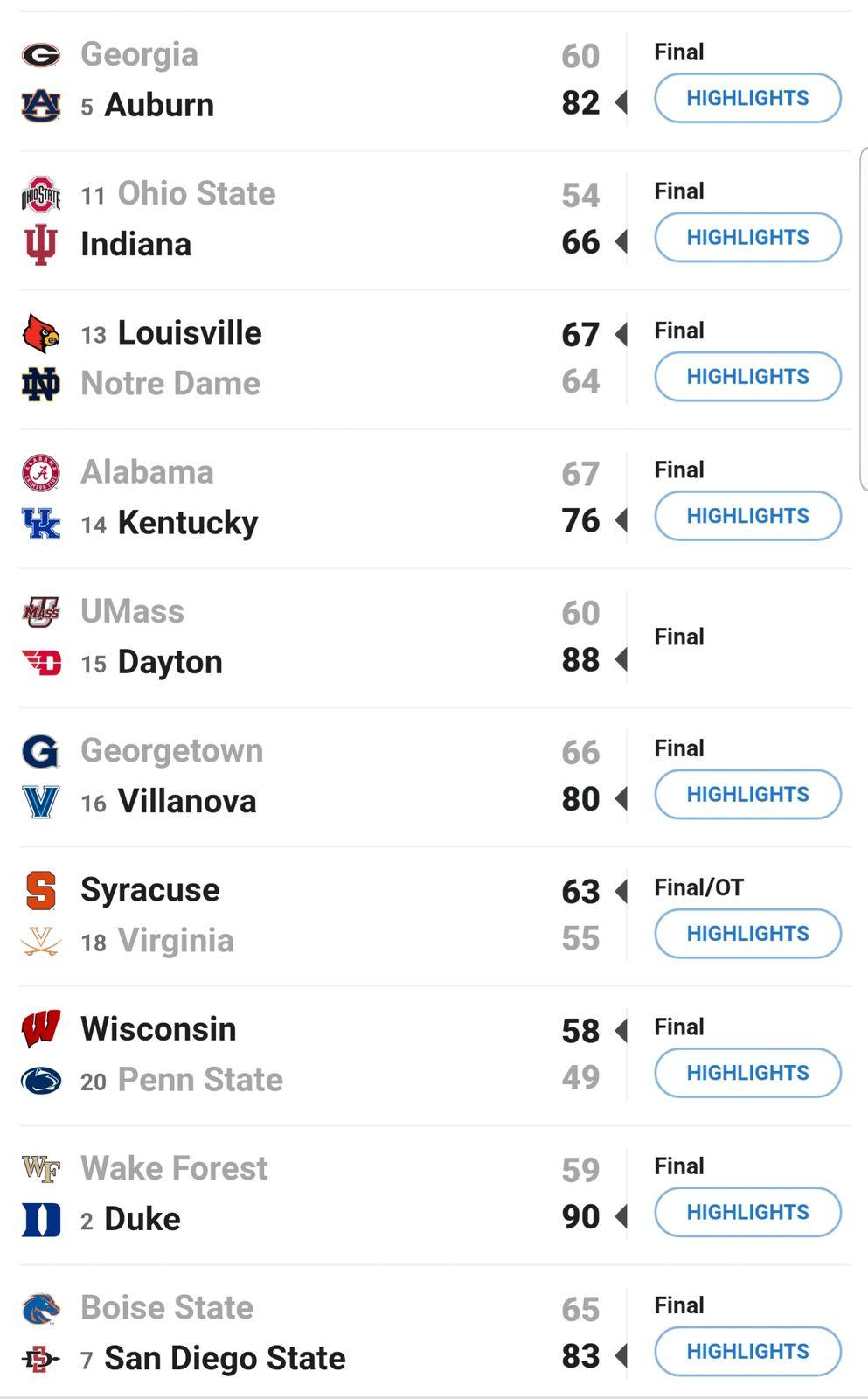 NCAA : Virginia au bord d'une crise, Louisville enchaîne, Kansas et Ohio State battus, West Virginia et Oregon victorieux