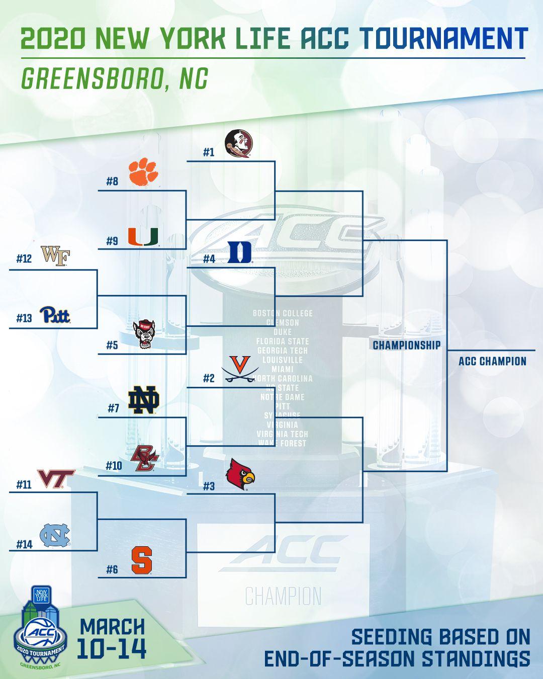 ACC : Sept joueurs africains vont s'affronter à Greensboro en playoffs pour une seule couronne
