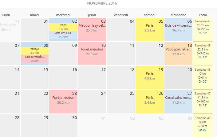 Bilan du mois de Novembre 2016.