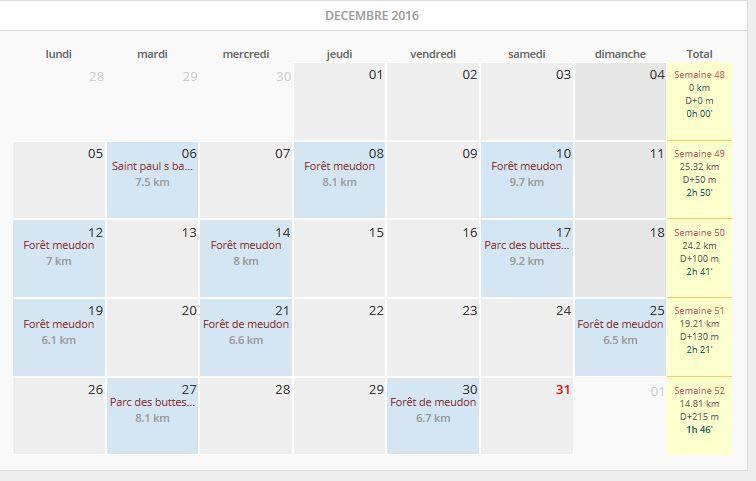 Bilan du mois de Décembre et année 2016.