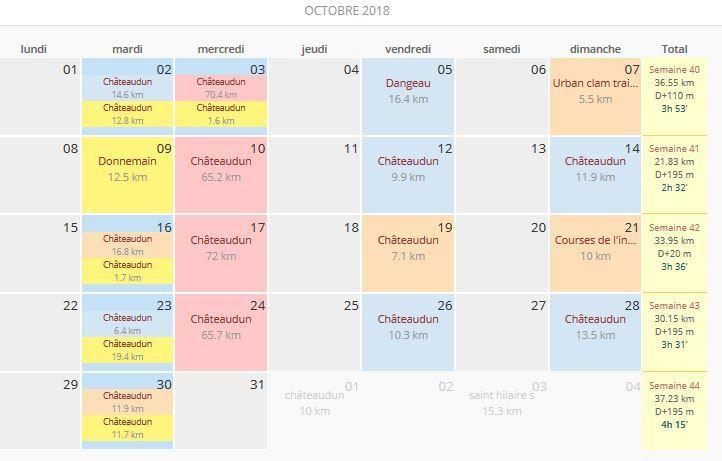 Bilan du mois d'Octobre 2018.