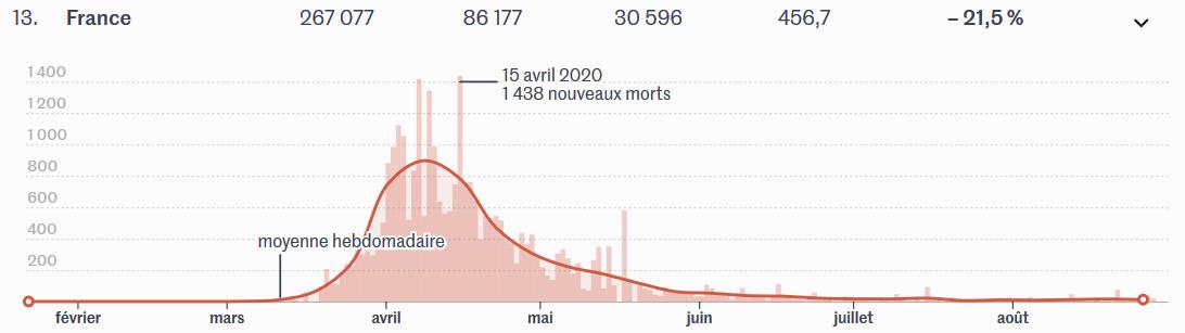 """Les belges se rebiffent face au """"GROS-VIDE"""" 19"""