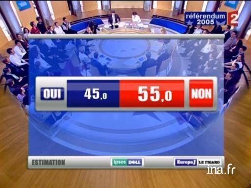 Il y a 15 ans, 54,7% des Français rejetaient le projet de constitution européenne !...