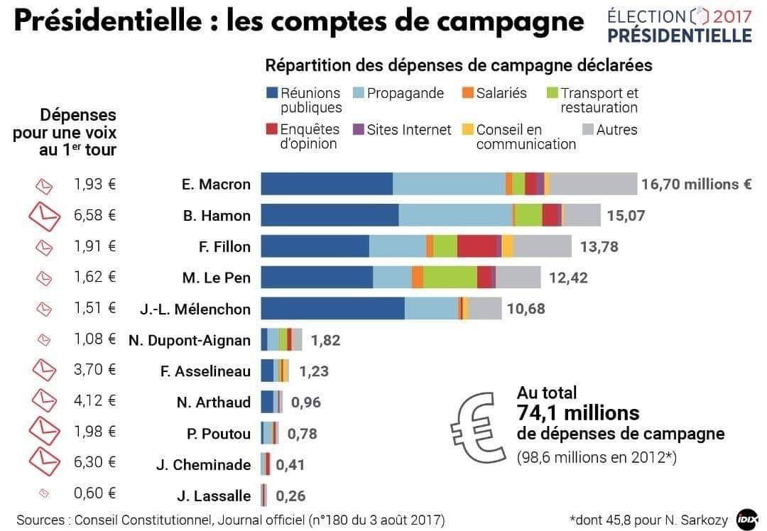 LFI : La France insoumise se lance - Page 4 Ob_0aedfd_presidentielle2017-comptes-de-campagne