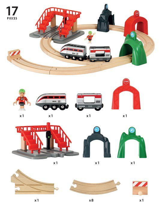 NOËL 2017 : Brio le Train Hyper Connecté !