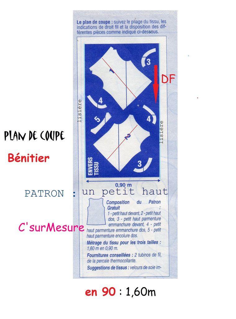les pièces sont coupées dans le Biais, DF longueur tissu.
