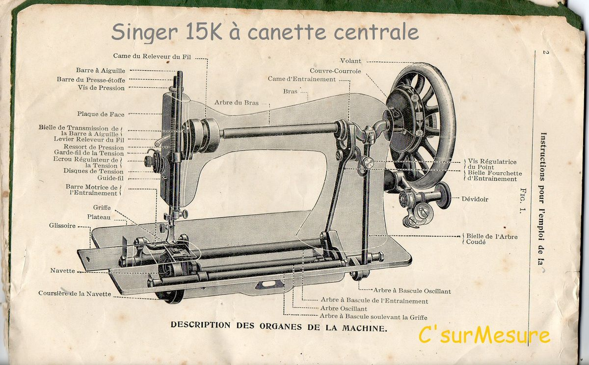 vue : description des organes de la Machine Singer 15K à canette centrale.