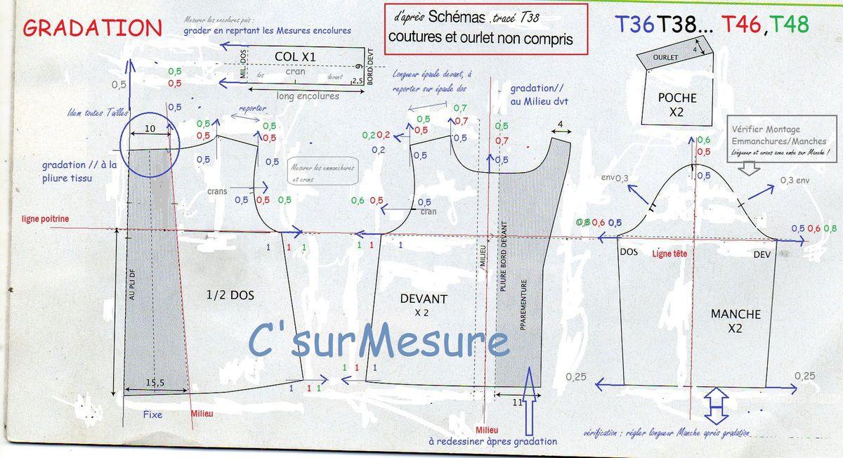 Grader à partir de la T38 les points T46 puis la T48.