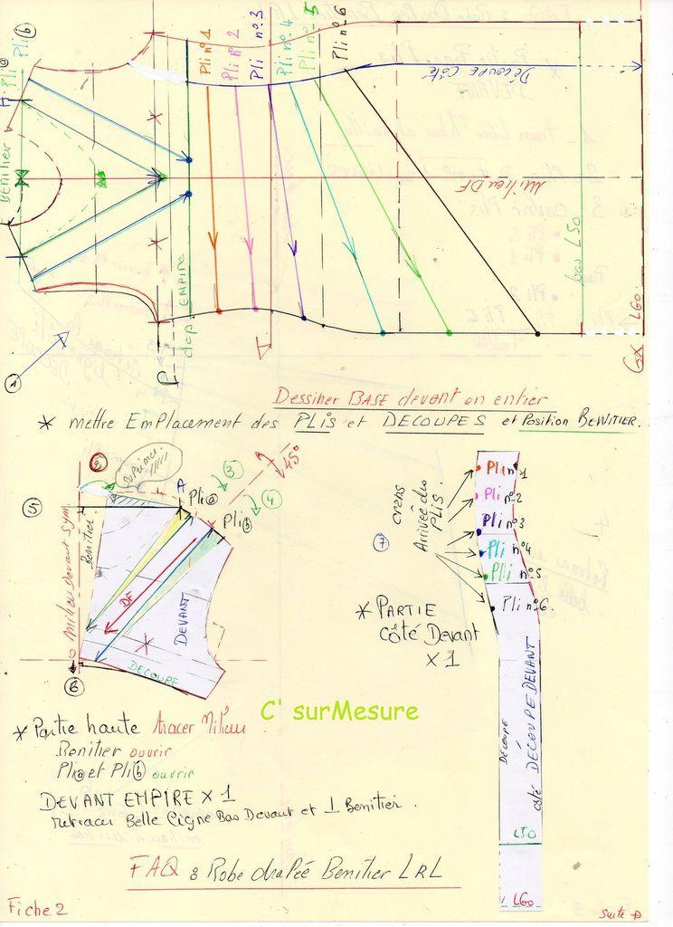 Fiche 2 : Methode sur la Base Maille, robe, avec tres peu d'aisances, tracer les decoupes, plis benitier...