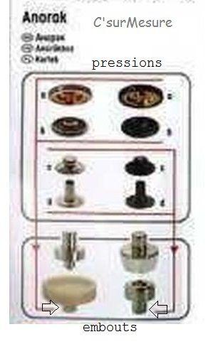 pièces d'un bouton pression Anorak.