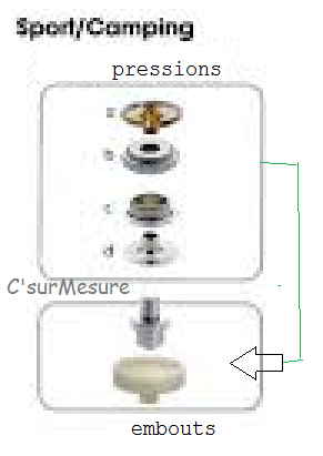 pieces des boutons pression.