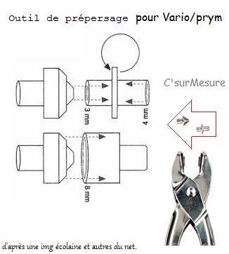à utiliser avec la pince Vario de chez Prym.