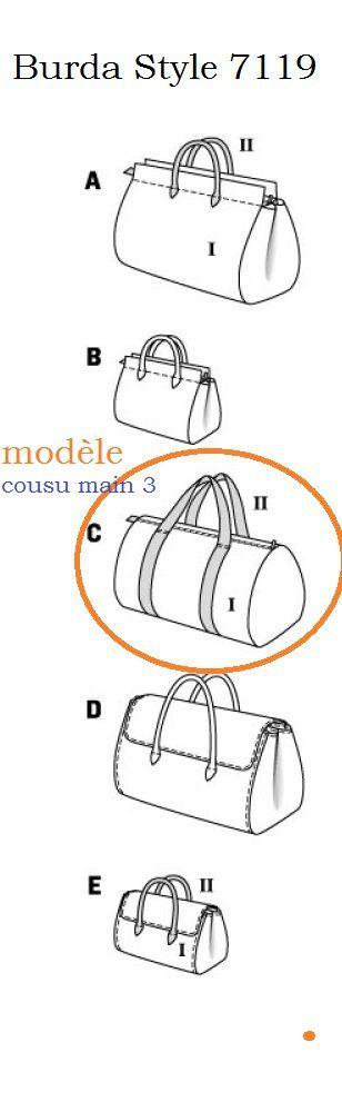 d'après le Burda Style n° 7119, modèle C.