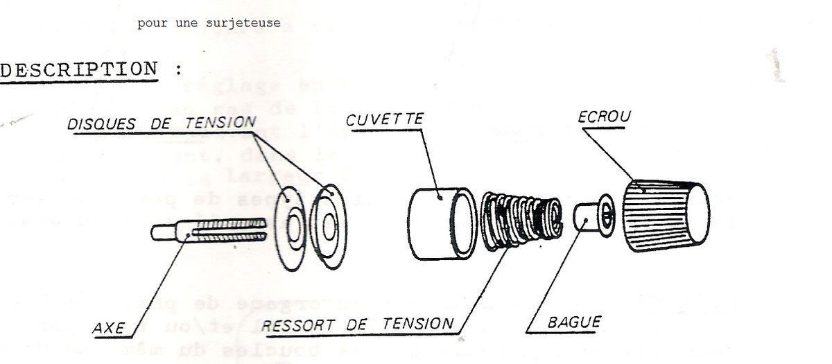 pièces du bloc tension d'une surjeteuse .
