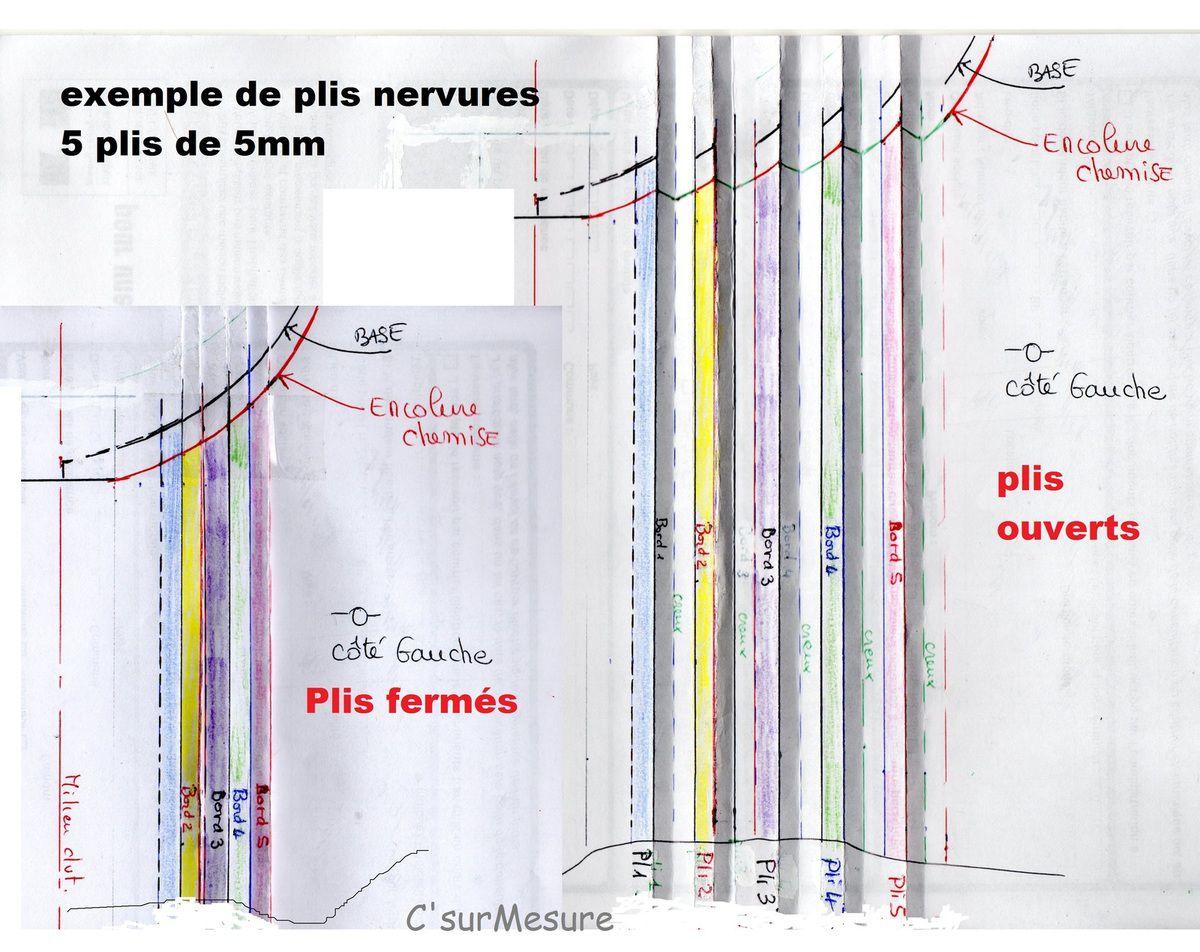 faire le patron chemise avec plis nervures : ajout 5 plis (ici coloriés de différentes couleurs) de 5mm avec un fond de 1cm= creux à 5mm.