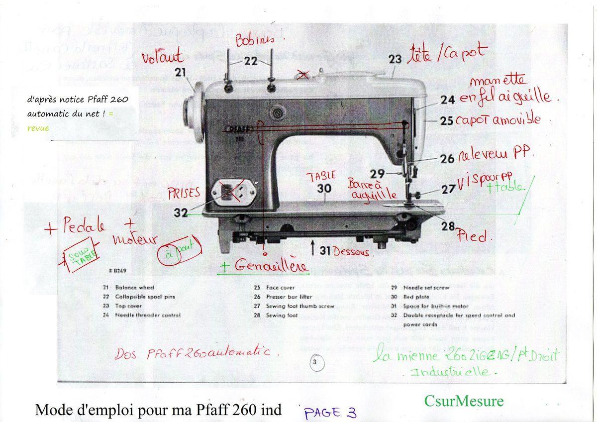 Page 3 : arrière d'une pfaff 260 automatique = à peut pres idem.