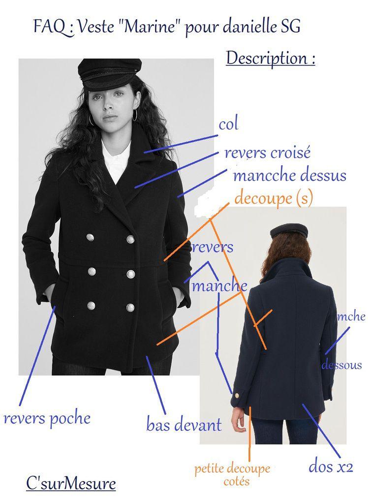 description du modèle Marine