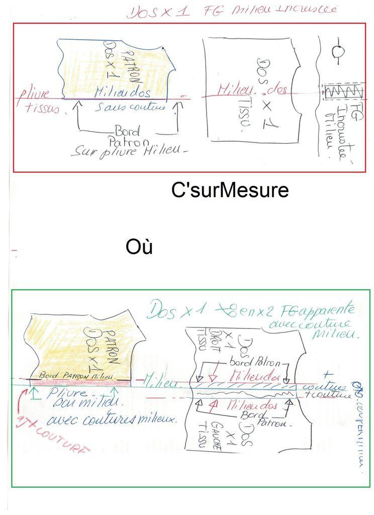Csm : differents montages pour la FG.