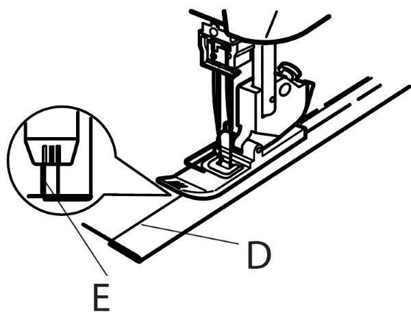 pour un bon positionnement des aiguille pour la couture de recouvrement .
