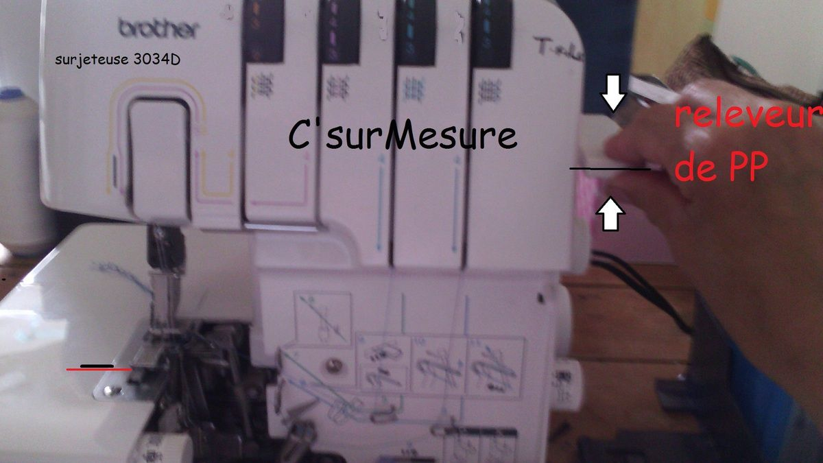 Faire defiler les imgs... présentation de la surjeteuse 3034D :