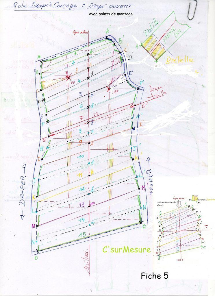 Marquer le drapé avec points de repères, marquage sur le fond et le  devant : debut/ milieu/ fin du drapé = directions et pp.