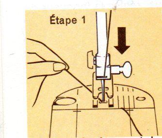 bien tenir le fil d'aiguille de la main gauche sur le coté où vers sois !