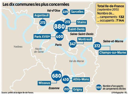 Encore 7000 Roms dans les bidonvilles en Ile-de-France