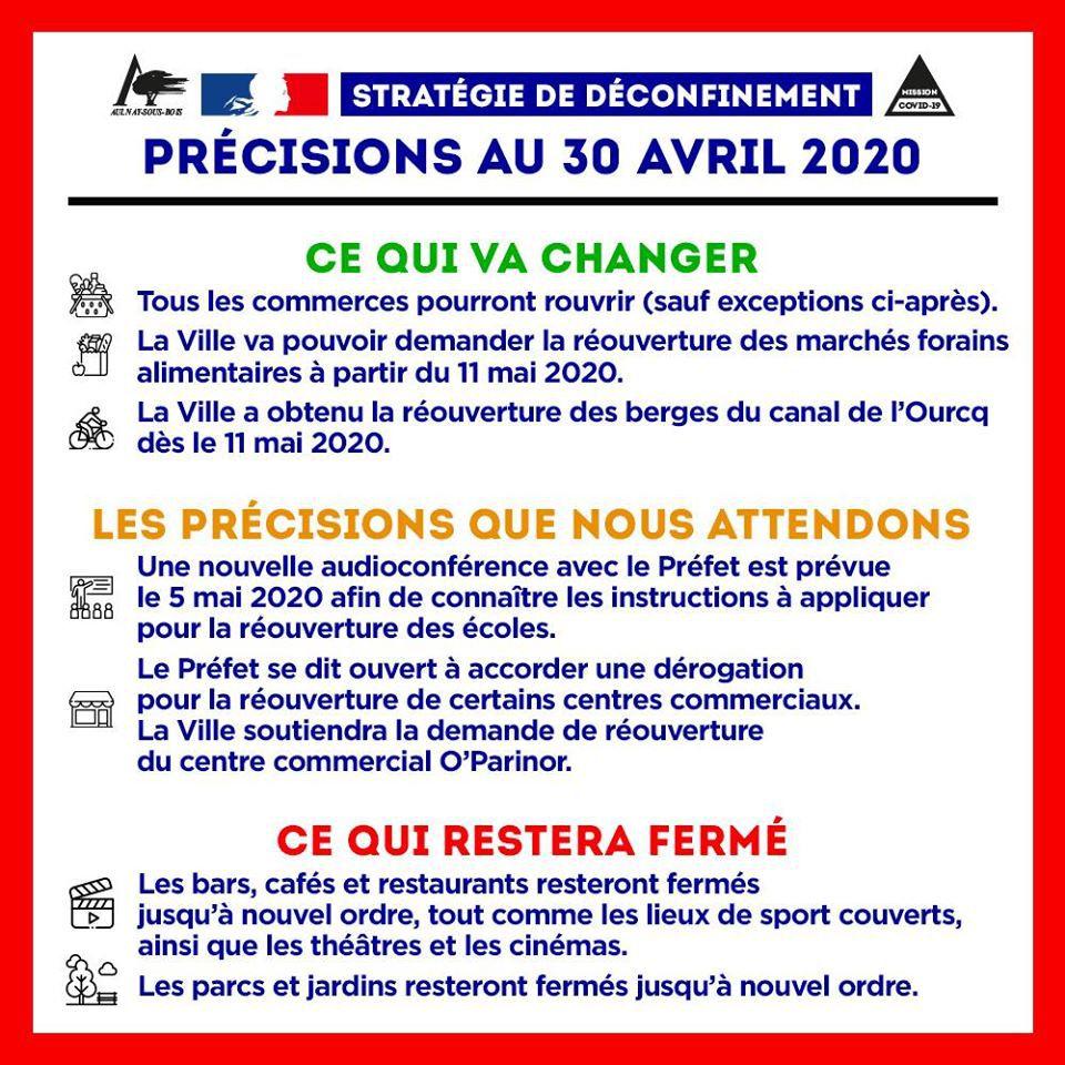 Déconfinement à Aulnay-sous-Bois : mode d'emploi !