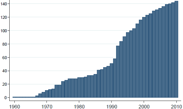 La TVA, un impôt inégalitaire ?