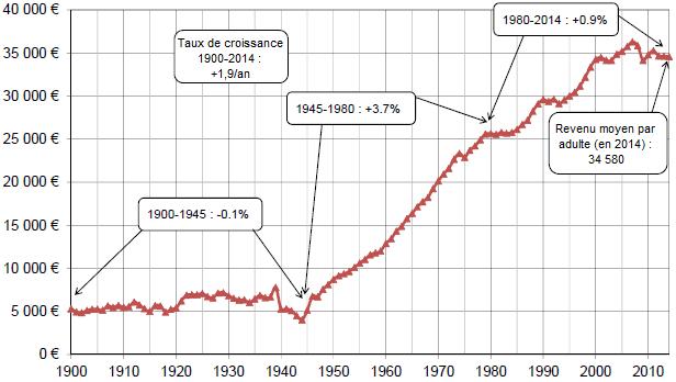 datation relative versus absolue herpès datant Maine