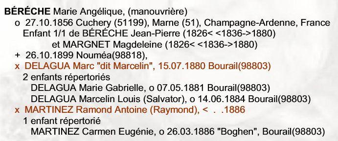 GENEALOGIE: ILS SONT PARTIS DE FRANCE POUR LA NOUVELLE CALEDONIE...
