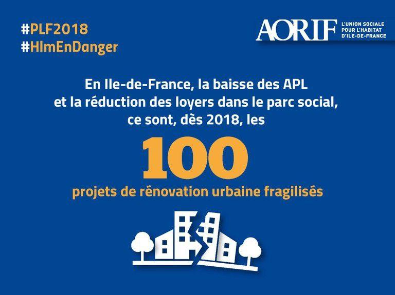 #PLF2018, baisse des APL : infographies des impacts en Ile-de-France