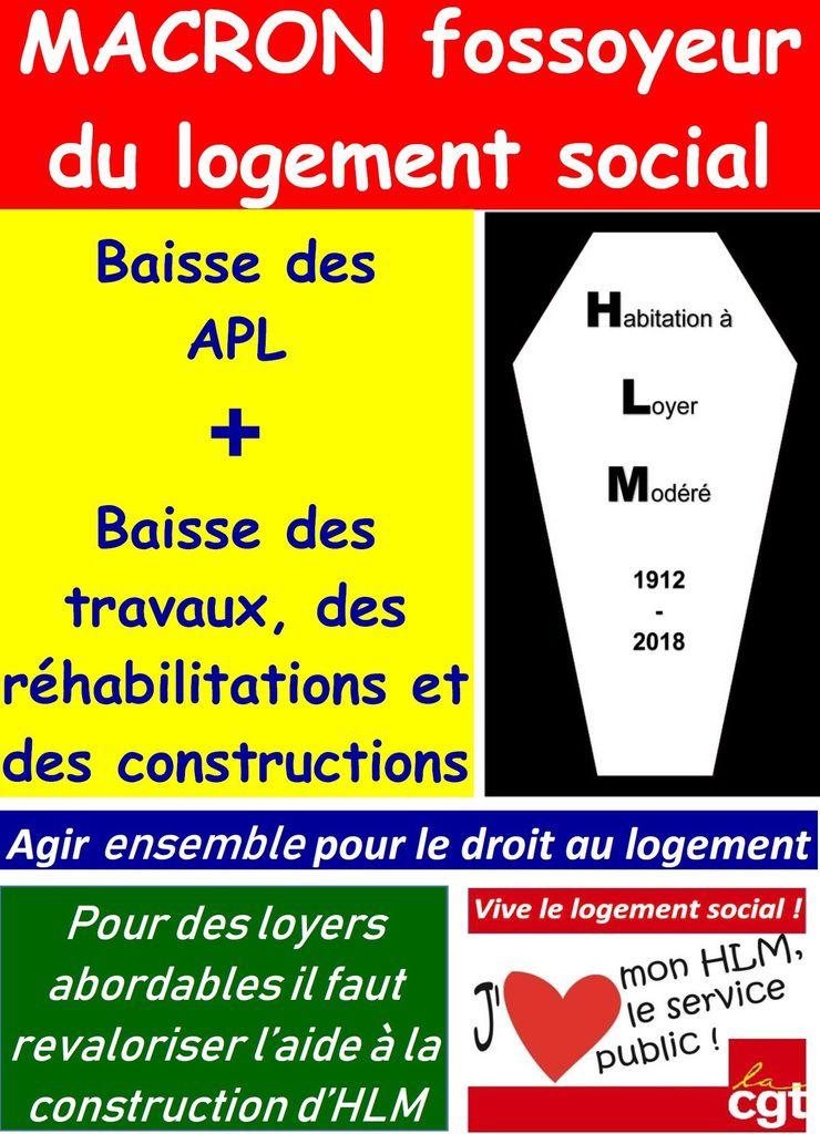 Ensemble disons Non au projet de loi logement de Macron