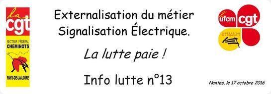 Action gagnante au SEG Pays de La Loire : SNCF Réseau s'engage sur 22 embauches ...