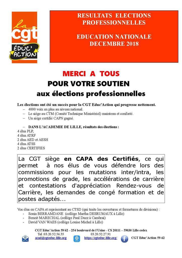 Résultat des élections professionnelles : la CGT Educ'action progresse et obtient plusieurs élus dans les commissions paritaires